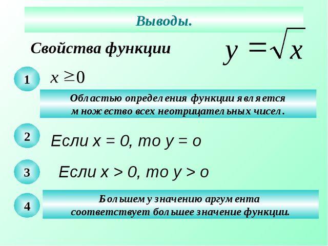 Свойства функции Выводы. 1 Областью определения функции является множество вс...