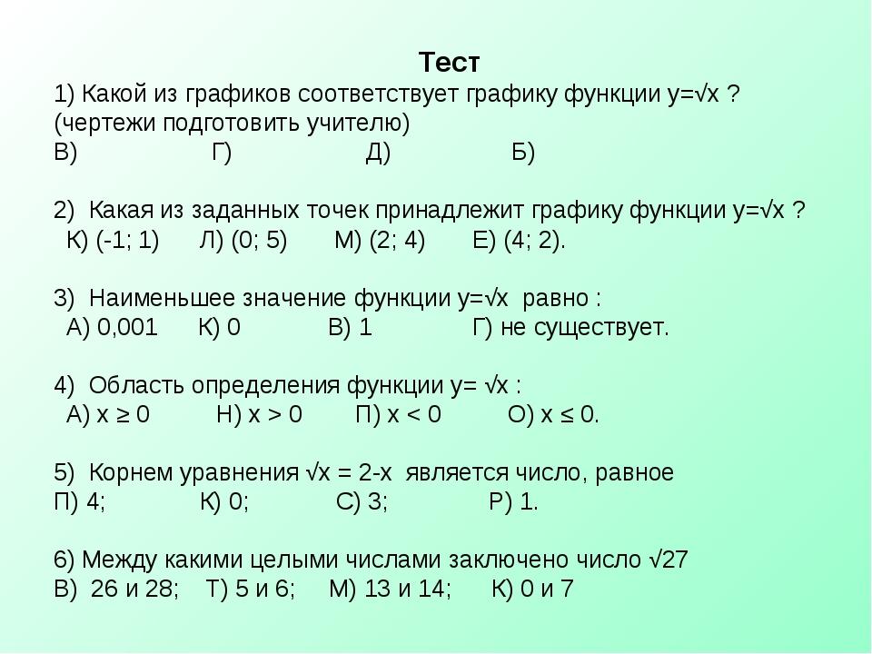 Тест 1) Какой из графиков соответствует графику функции у=√х ? (чертежи подг...