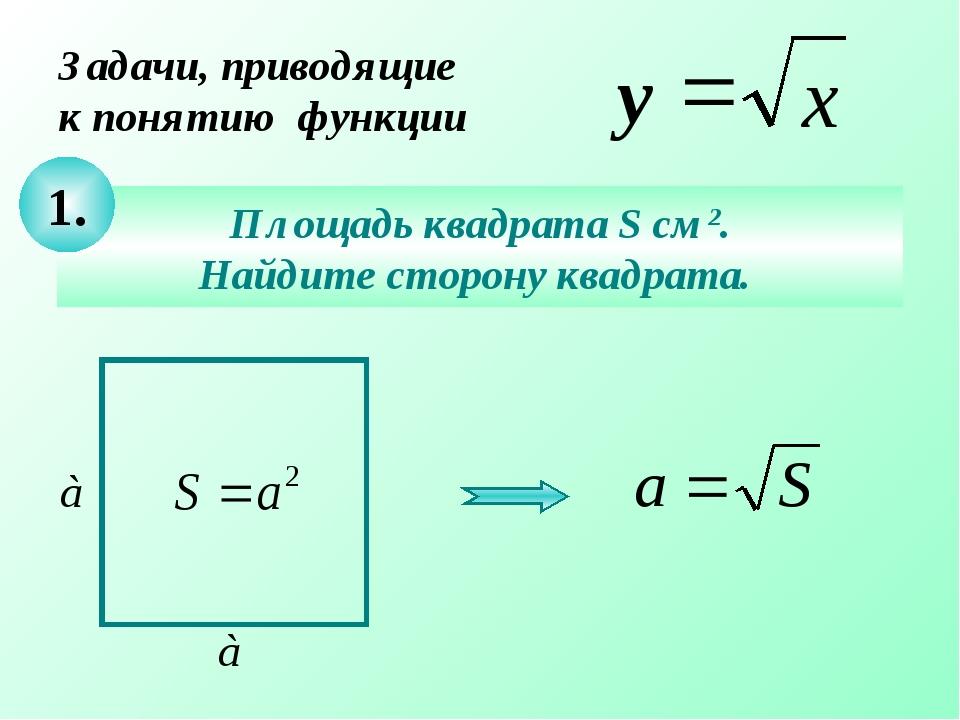 Задачи, приводящие к понятию функции Площадь квадрата S см2. Найдите сторону...