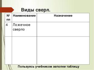 Виды сверл. Пользуясь учебником заполни таблицу № пп Наименование Назначение