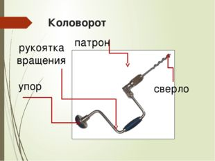 Коловорот упор рукоятка вращения патрон сверло