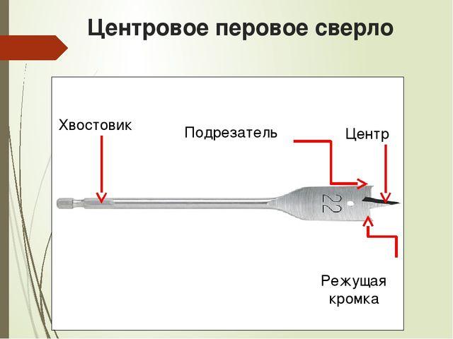 Центровое перовое сверло Хвостовик Центр Подрезатель Режущая кромка