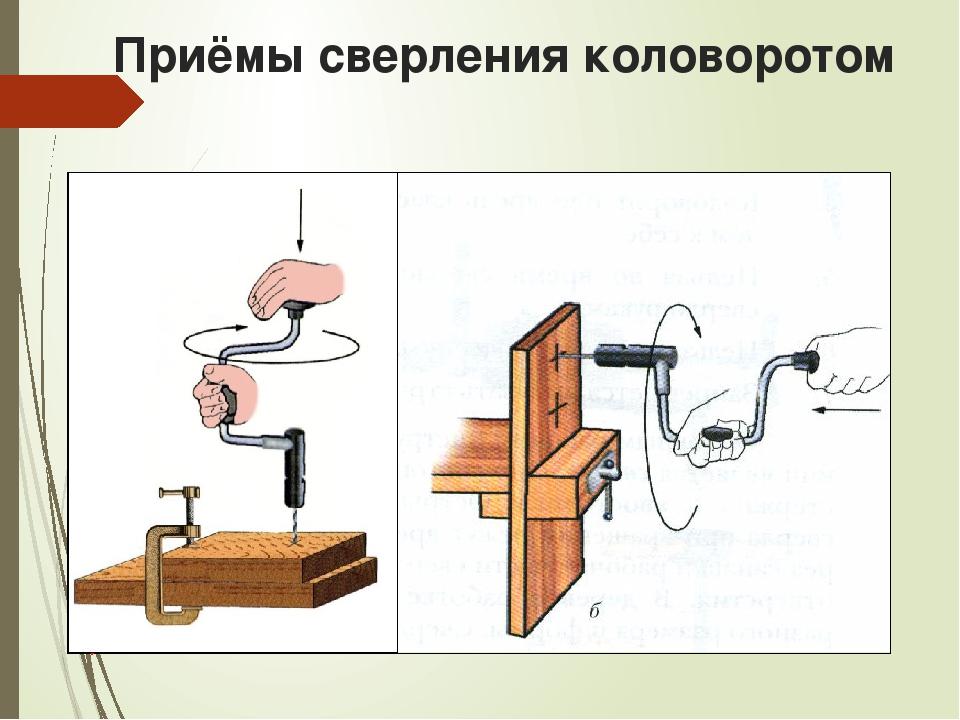 Приёмы сверления коловоротом