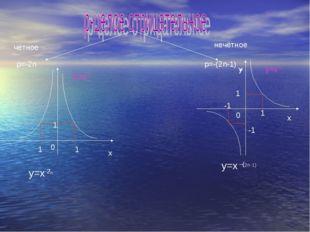 чётное нечётное р=-(2n-1) х 0 х у 0 1 1 1 1 -1 1 -1 у=х-2n у=х –(2n-1) У=х-2