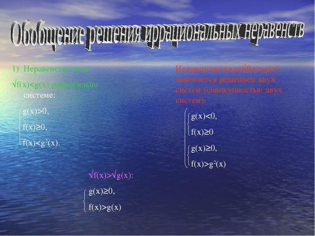 Неравенства вида √f(x)0, f(x)≥0, f(x)g(x) заменяется решением двух систем (со...