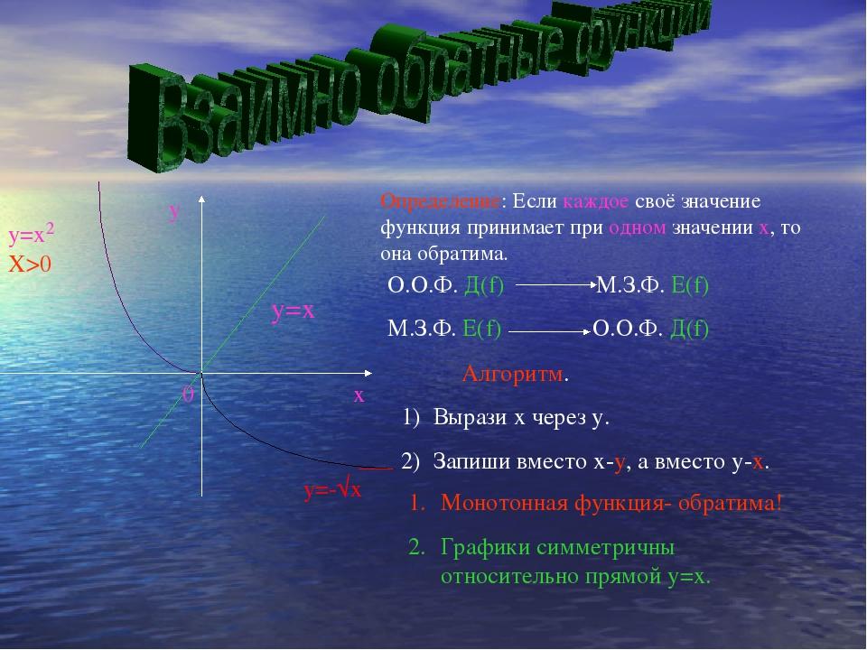 Определение: Если каждое своё значение функция принимает при одном значении х...