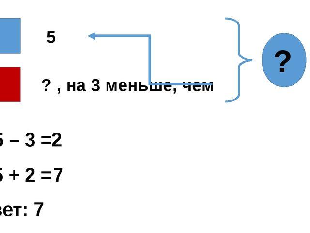 5 ? , на 3 меньше, чем ? 1) 5 – 3 = 2 2) 5 + 2 = 7 Ответ: 7