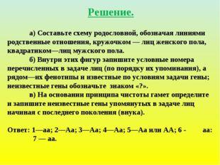 Решение. а) Составьте схему родословной, обозначая линиями родственные отнош