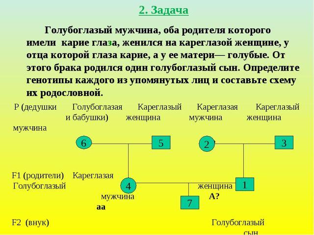 2. Задача Голубоглазый мужчина, оба родителя которого имели карие глаза, жен...