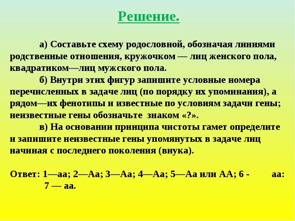 Решение. а) Составьте схему родословной, обозначая линиями родственные отнош...