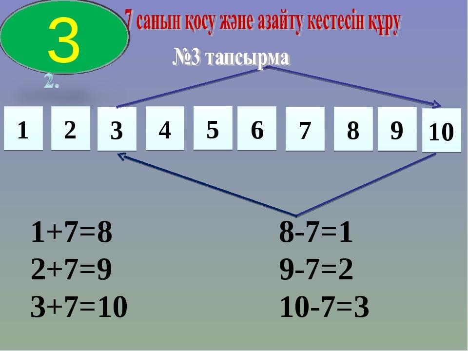 1 2 3 4 5 6 7 8 9 10 1+7=8 2+7=9 3+7=10 8-7=1 9-7=2 10-7=3 3