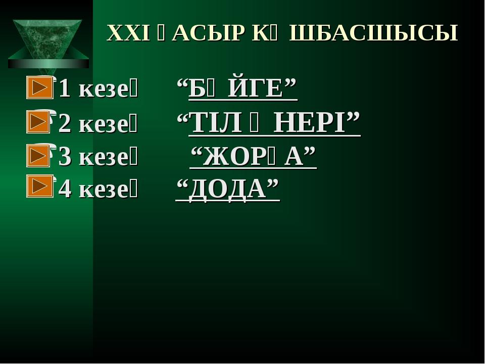 """XXI ҒАСЫР КӨШБАСШЫСЫ 1 кезең """"БӘЙГЕ"""" 2 кезең """"ТІЛ ӨНЕРІ"""" 3 кезең """"ЖОРҒА"""" 4..."""