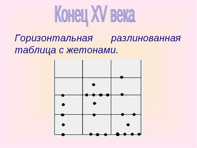 Горизонтальная разлинованная таблица с жетонами.