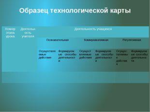 Образец технологической карты Номер этапа урока Деятельность учителя Деятельн