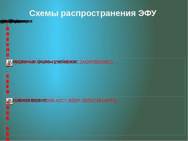 Схемы распространения ЭФУ