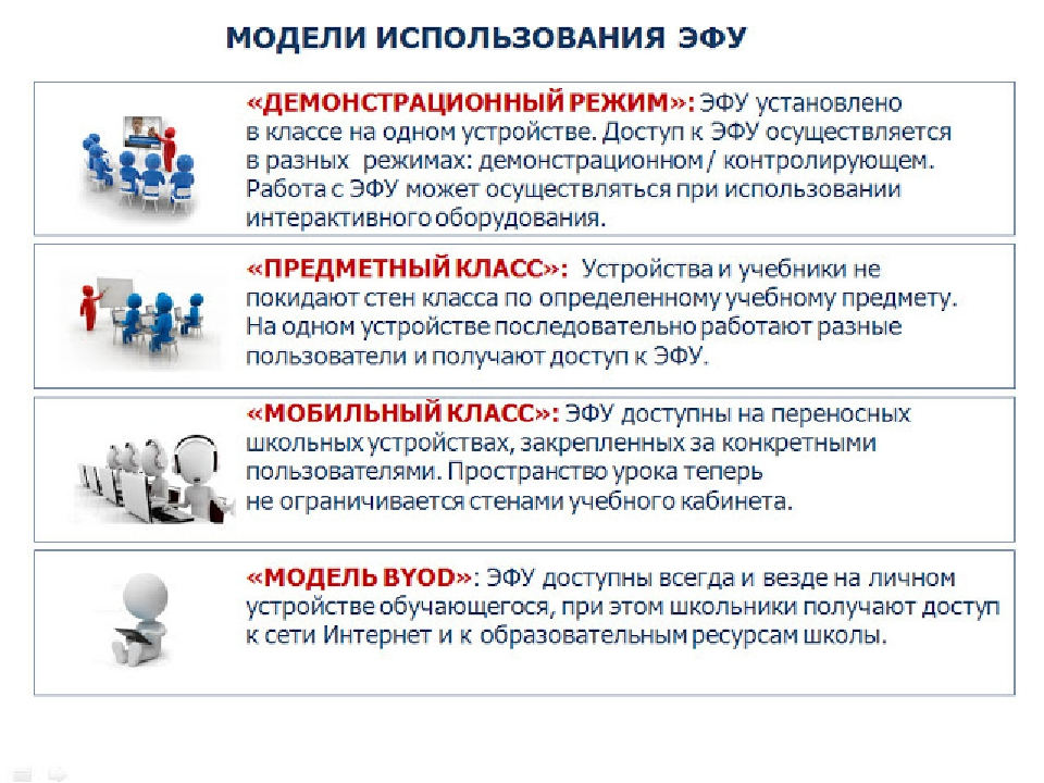 Модели использования ЭФУ
