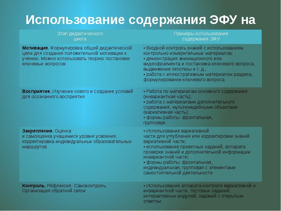 Использование содержания ЭФУ на каждом этапе дидактического цикла Этап дидакт...