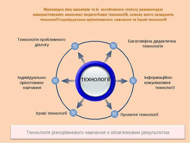 ТЕХНОЛОГІЇ Технологія проблемного діалогу Інформаційно- комунікативні техноло...