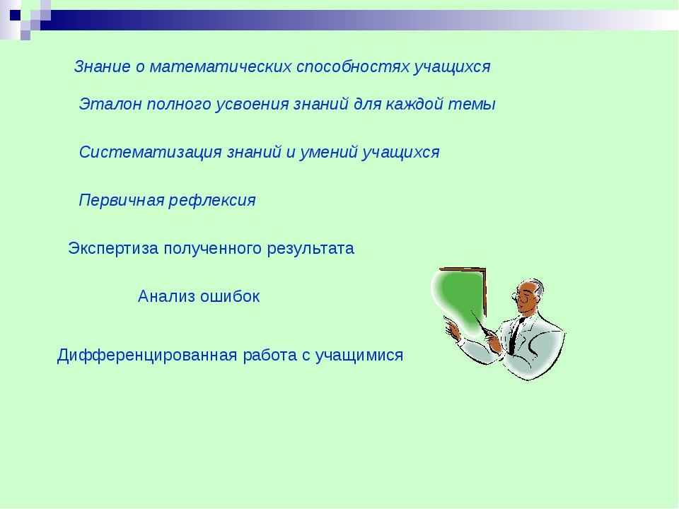 Знание о математических способностях учащихся Эталон полного усвоения знаний...