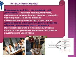 Интерактивный («Inter» - это взаимный, «act» - действовать) – означает взаимо