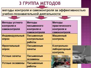 методы контроля и самоконтроля за эффективностью учебно-познавательной деятел