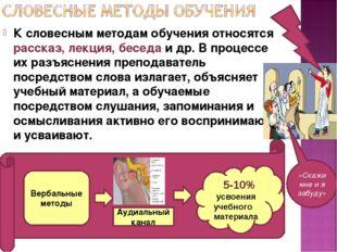 К словесным методам обучения относятся рассказ, лекция, беседа и др. В процес