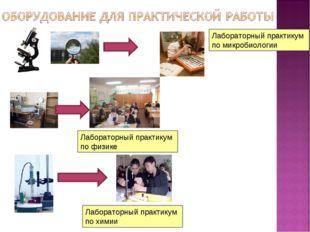 Лабораторный практикум по микробиологии Лабораторный практикум по физике Лабо