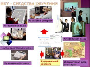 Интерактивная парта Интерактивная доска Ноутбук-электронный учебник Компьютер