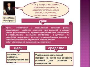 урок Урок - динамичная и вариативная основная форма организации учебного проц