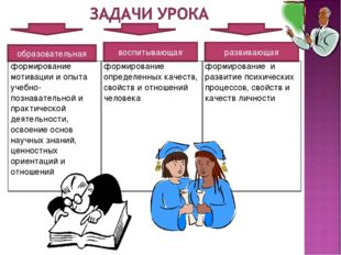 образовательная воспитывающая развивающая формирование мотивации и опыта учеб