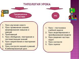 РО Традиционная система Урок изучение нового Урок применения знаний, формиров