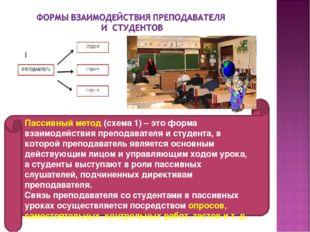 Пассивный метод (схема 1) – это форма взаимодействия преподавателя и студента