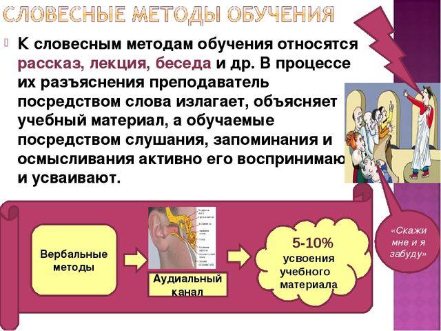 К словесным методам обучения относятся рассказ, лекция, беседа и др. В процес...