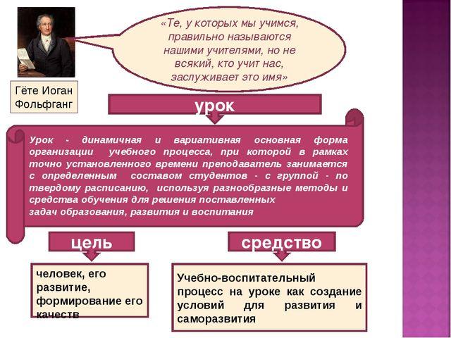 урок Урок - динамичная и вариативная основная форма организации учебного проц...