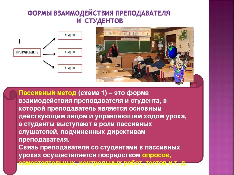 Пассивный метод (схема 1) – это форма взаимодействия преподавателя и студента...
