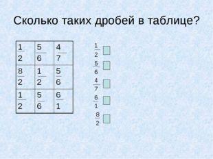 Сколько таких дробей в таблице? 1 2 5 6 4 7 6 1 8 2 1 25 64 7 8 21 25 6 1