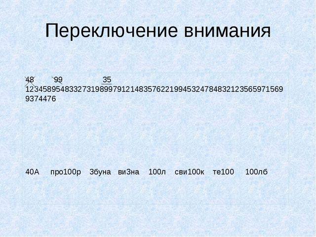 Переключение внимания 48 99 35 1234589548332731989979121483576221994532478483...