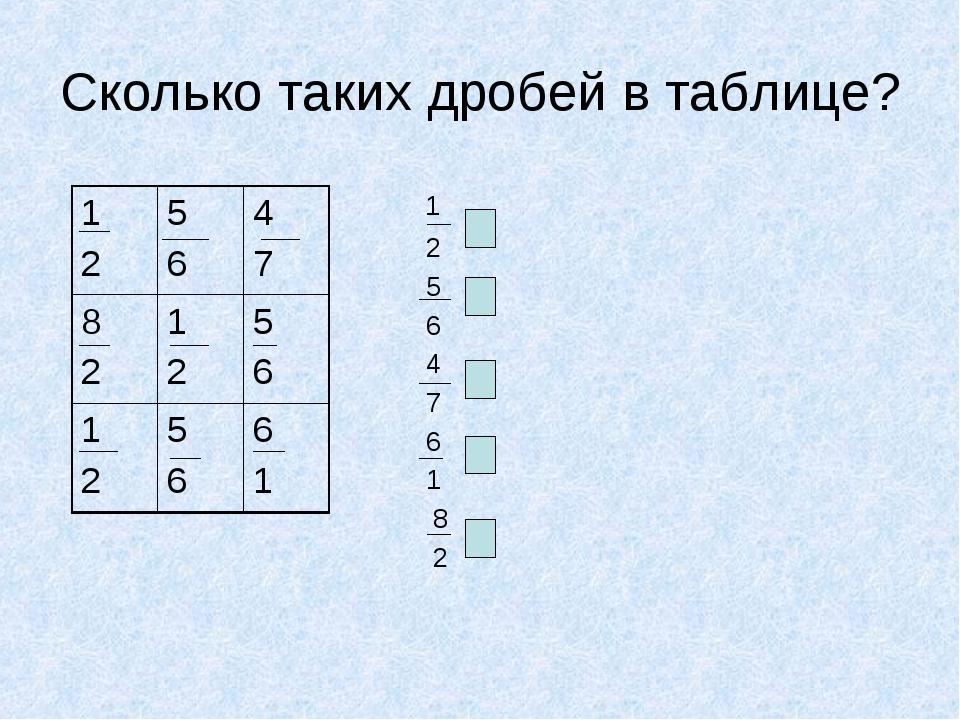 Сколько таких дробей в таблице? 1 2 5 6 4 7 6 1 8 2 1 25 64 7 8 21 25 6 1...