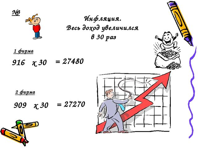 Инфляция. Весь доход увеличился в 30 раз = 27480 916 = 27270 909 1 фирма 2 ф...