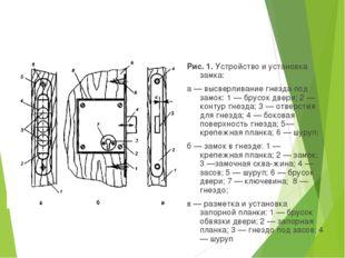 Рис. 1. Устройство и установка замка: а — высверливание гнезда под замок: 1 —