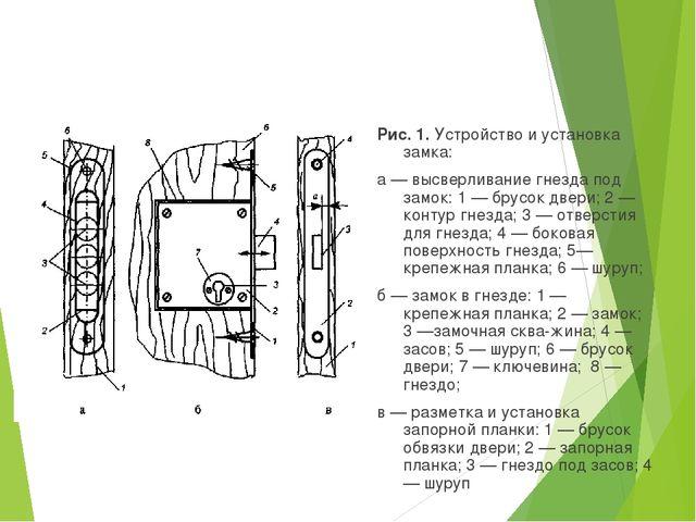 Рис. 1. Устройство и установка замка: а — высверливание гнезда под замок: 1 —...