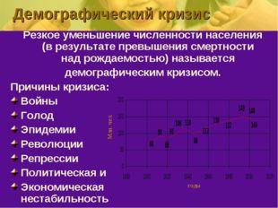 Демографический кризис Резкое уменьшение численности населения (в результате