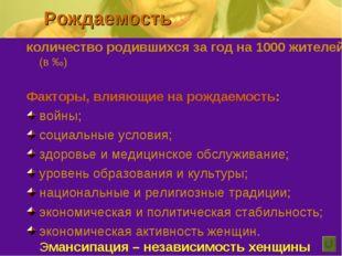 Рождаемость количество родившихся за год на 1000 жителей (в ‰) Факторы, влияю