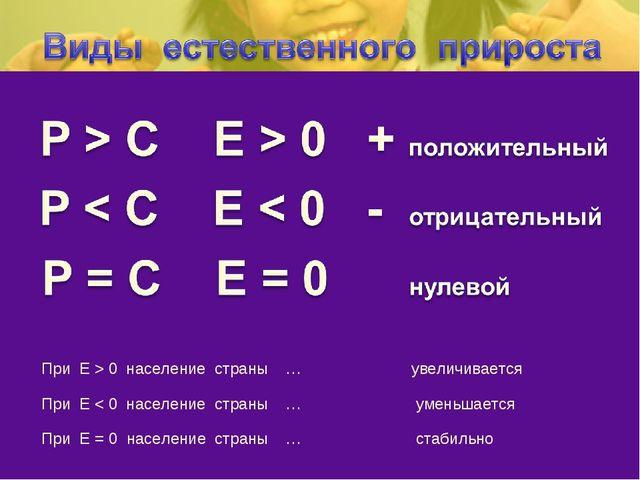 При Е > 0 население страны … При Е < 0 население страны … При Е = 0 население...
