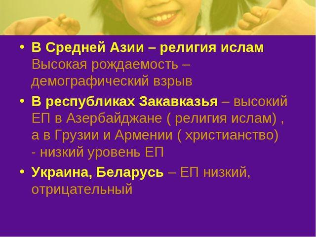 В Средней Азии – религия ислам Высокая рождаемость – демографический взрыв В...
