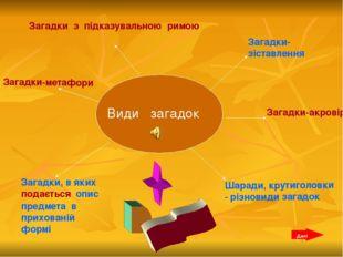 Види загадок Загадки, в яких подається опис предмета в прихованій формі Шарад