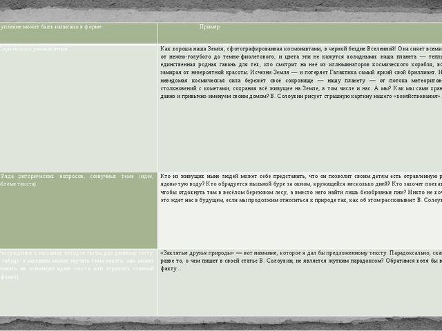 Вступление может бытьнаписано в форме: Пример  1) Лирического размышления Ка...
