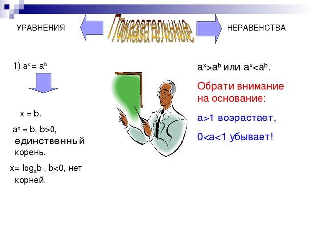 УРАВНЕНИЯ НЕРАВЕНСТВА 1) aх = аb х = b. aх = b, b>0, единственный корень. х=...