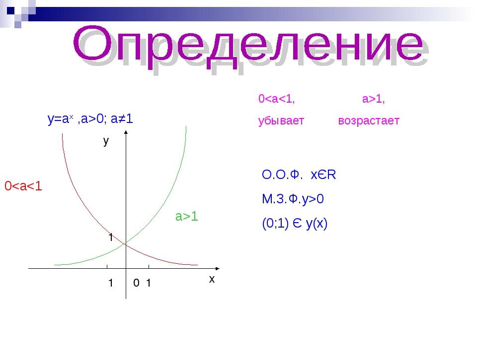 y=aх ,a>0; a≠1 0