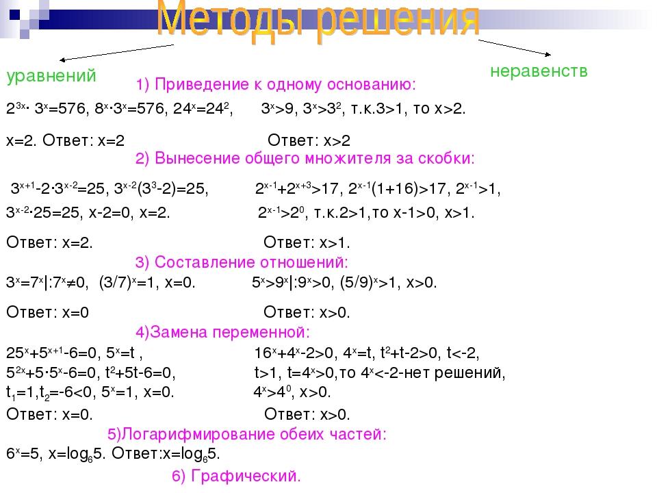 уравнений неравенств 1) Приведение к одному основанию: 23х· 3х=576, 8х·3х=576...
